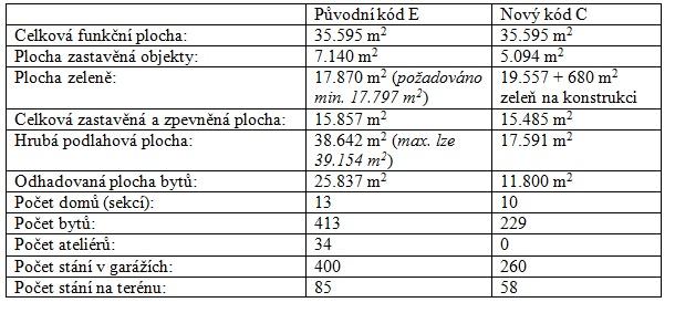 sabatka-tabulka